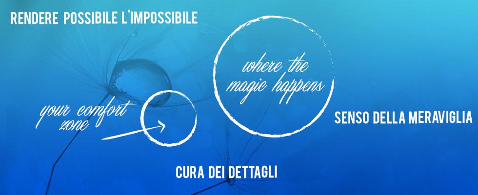 Rendere possibile l'impossibile