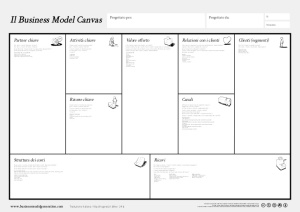 business-model-canvas-poster-italiano