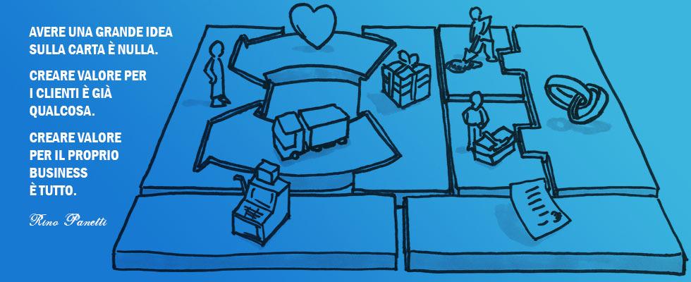 Creare valore per il proprio business è tutto